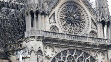 Огромен пожар възникна на 15.04.2019 в Катедралата Нотердам в Париж, Франция. По последни сведения основната сграда на катедралата е била спасена.